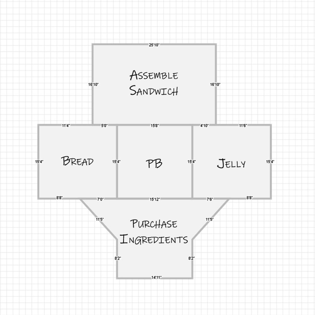 Floorplans reflect concept organization